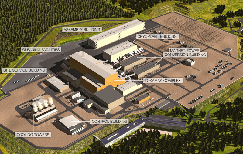 How Will The ITER Construction Site Evolve In 2015?