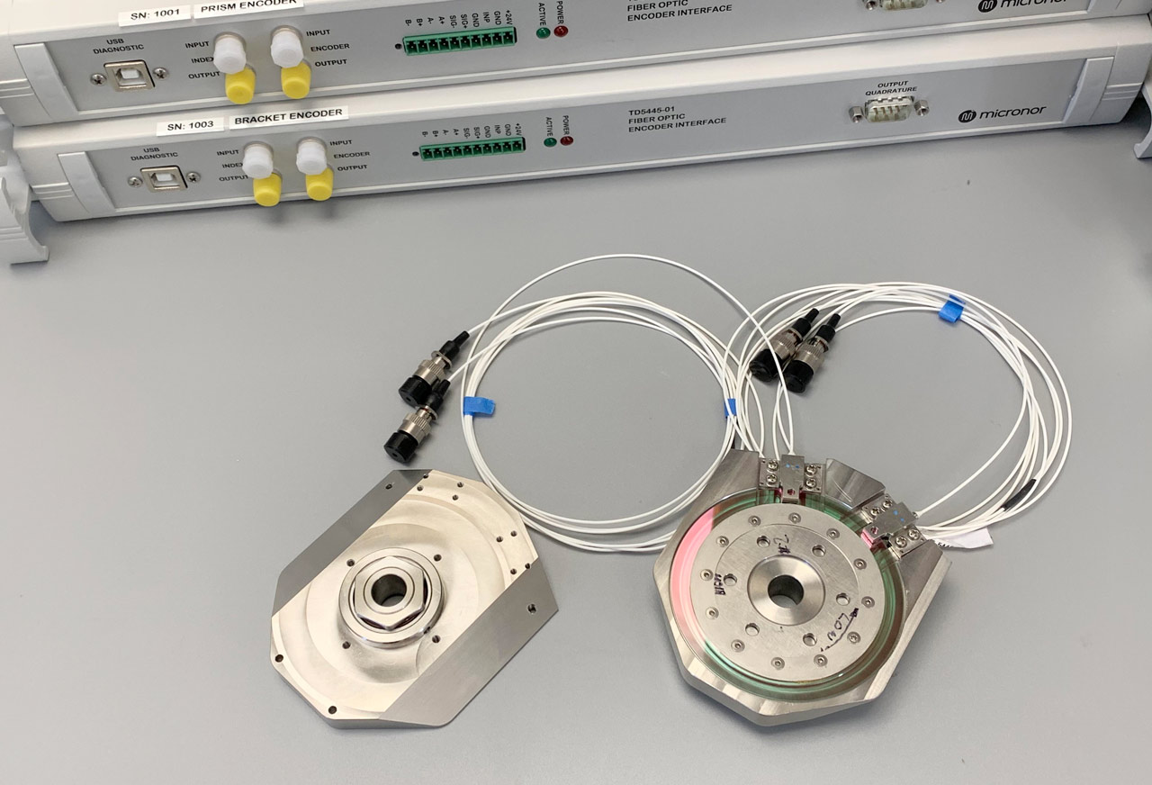 ITER encoders