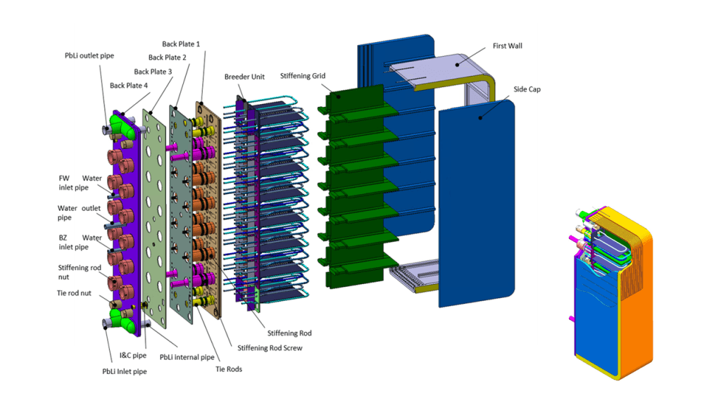 Water Cooled Lithium-Lead (WCLL) European Test Blanket Module concept.
